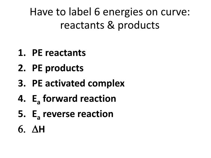 Have to label 6 energies on curve: reactants & products