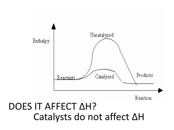 DOES IT AFFECT ΔH?
