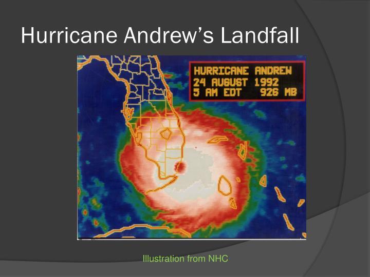 Hurricane Andrew's Landfall