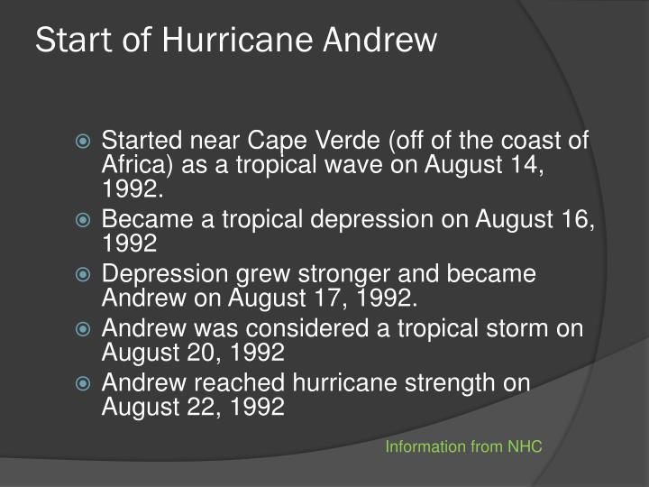 Start of Hurricane Andrew