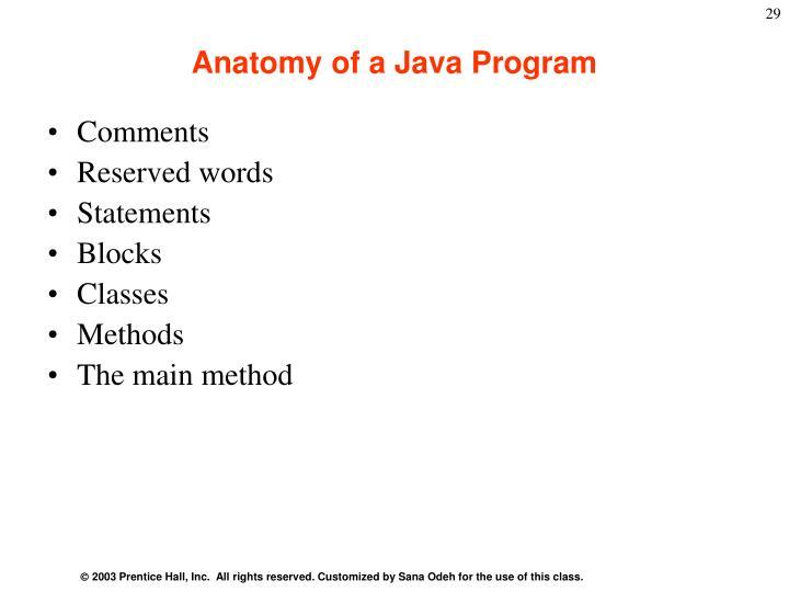 Anatomy of a Java Program