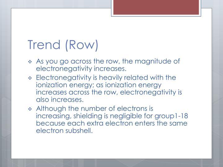 Trend (Row)