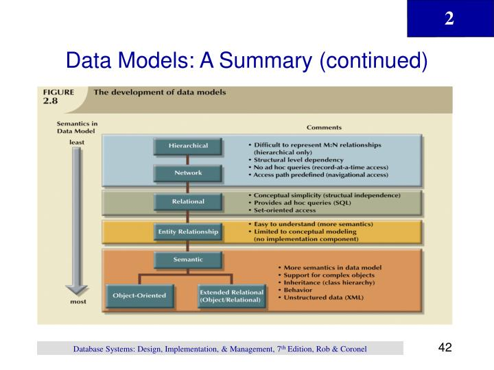 Data Models: A Summary (continued)