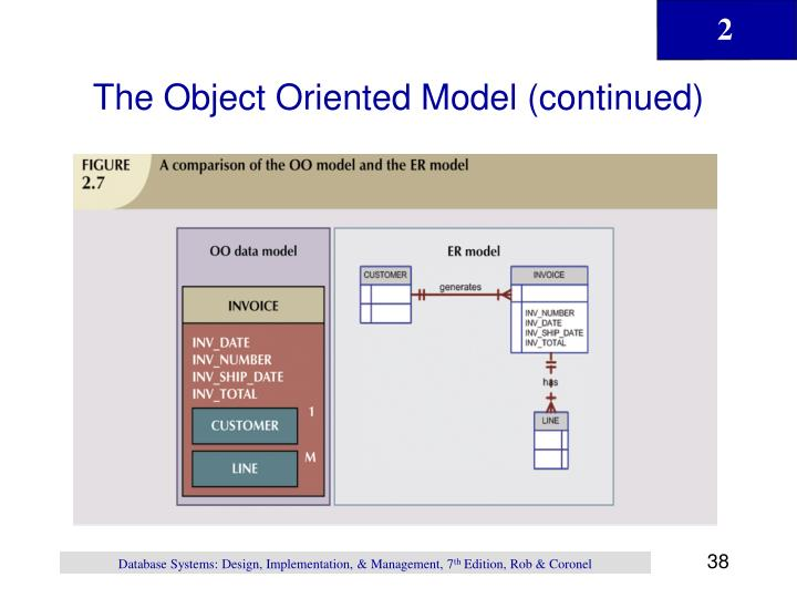 The Object Oriented Model (continued)