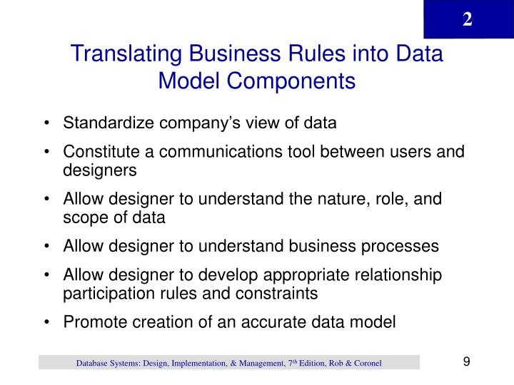 Translating Business Rules into Data Model Components