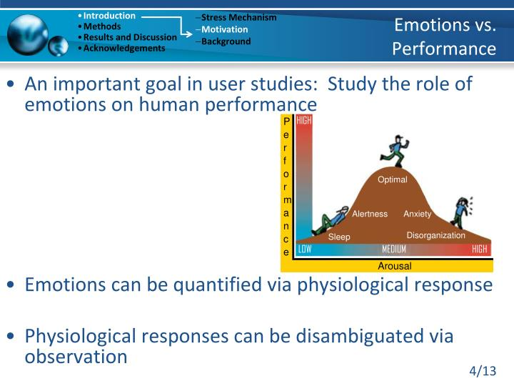 Emotions vs. Performance