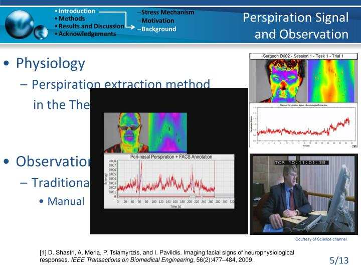 Perspiration Signal