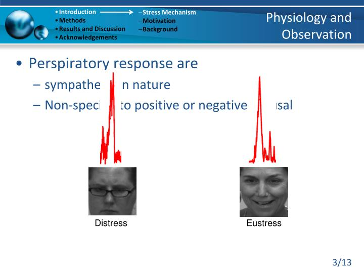 Physiology and Observation