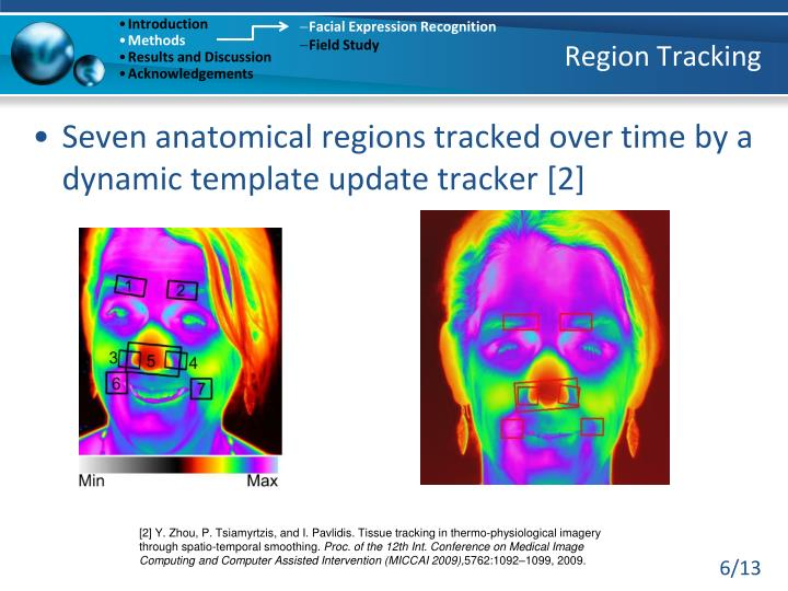 Region Tracking