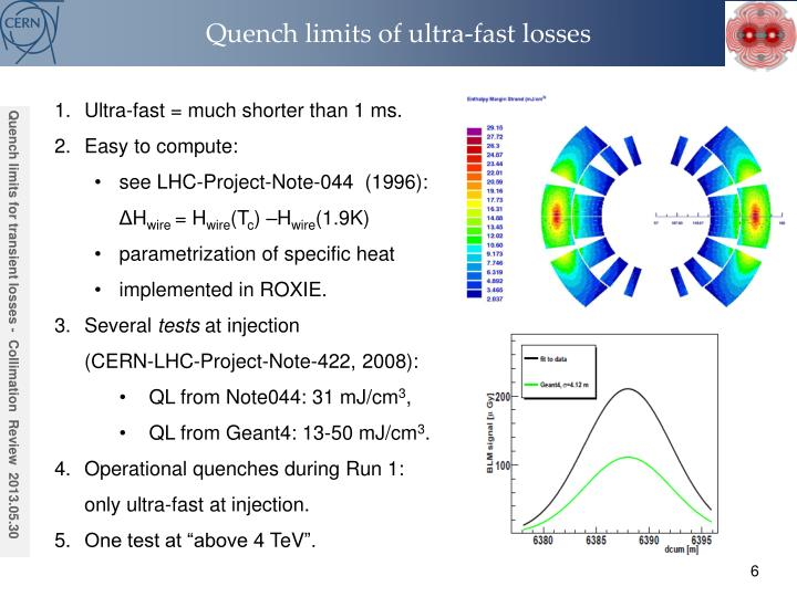 Quench limits of ultra-fast losses
