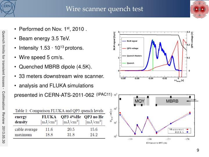Wire scanner quench test