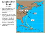 operational gfs trends 23 august