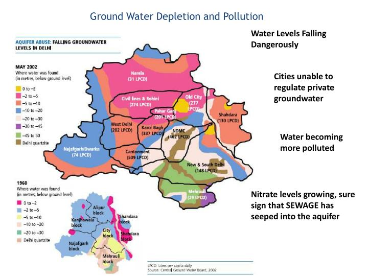 Ground Water Depletion and Pollution