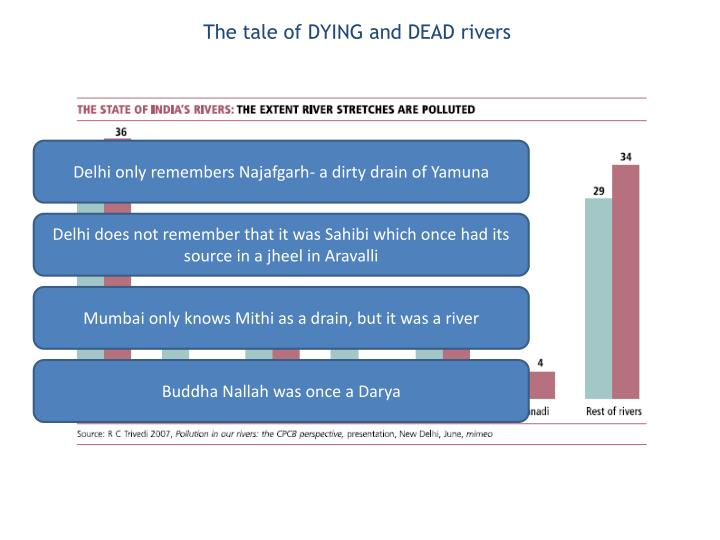 The tale of DYING and DEAD rivers