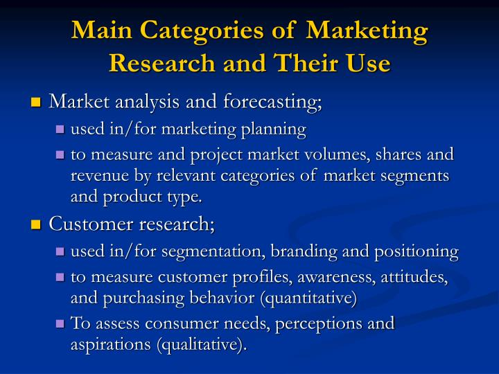 Main Categories of Marketing Research and Their Use