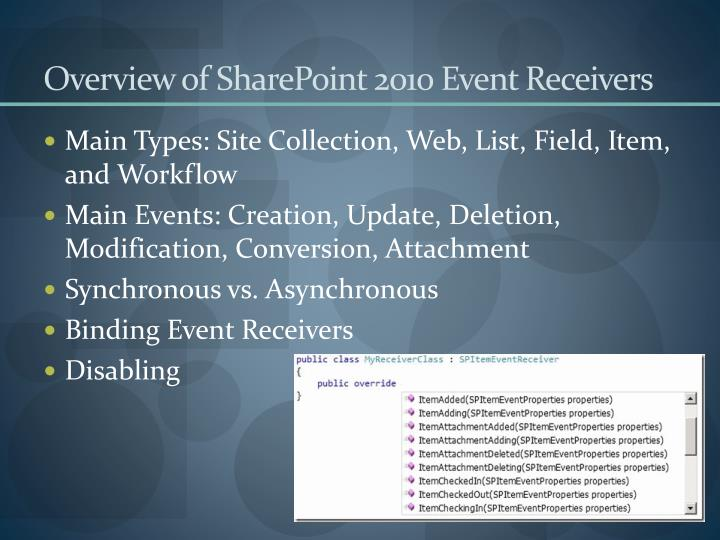 Overview of SharePoint 2010 Event Receivers