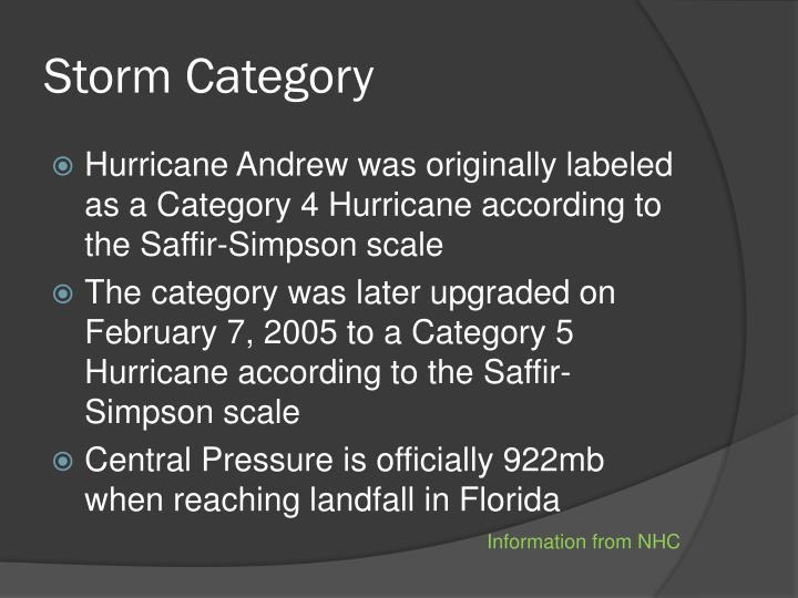 Storm Category