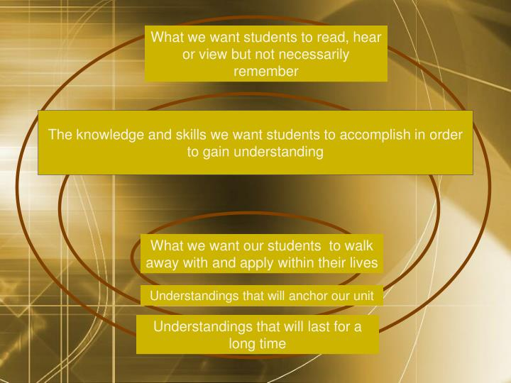 What we want students to read, hear or view but not necessarily remember