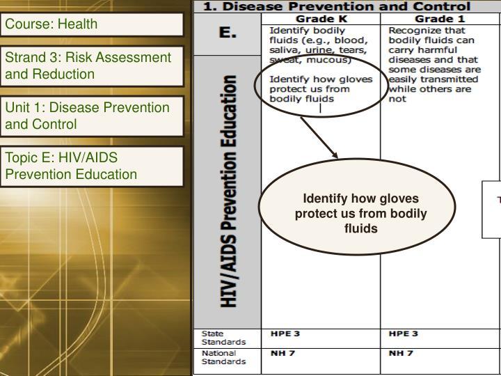 Course: Health