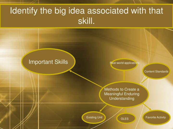 Identify the big idea associated with that skill.