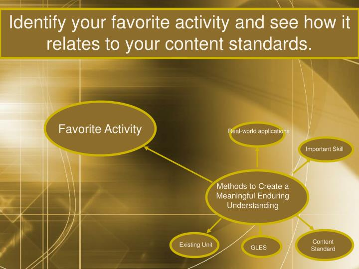 Identify your favorite activity and see how it relates to your content standards.