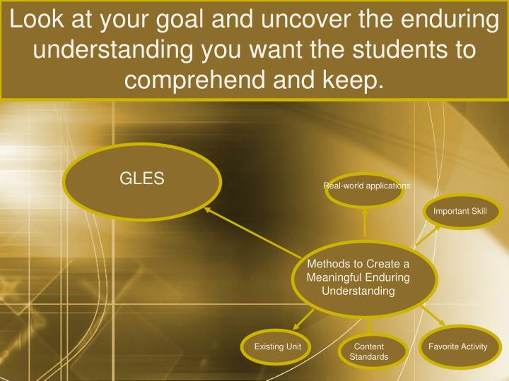 Look at your goal and uncover the enduring understanding you want the students to comprehend and keep.