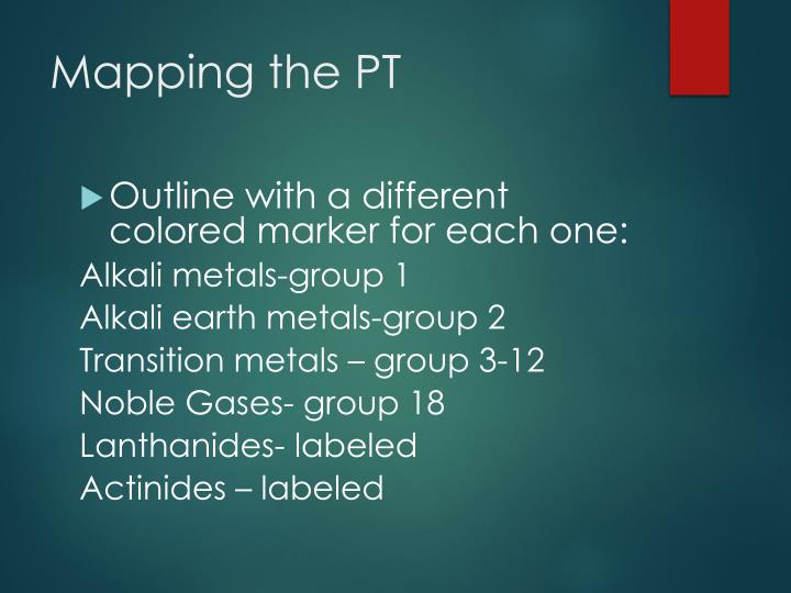 Mapping the PT