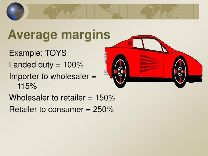 Average margins