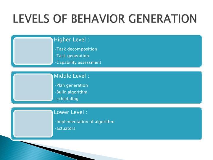 LEVELS OF BEHAVIOR GENERATION
