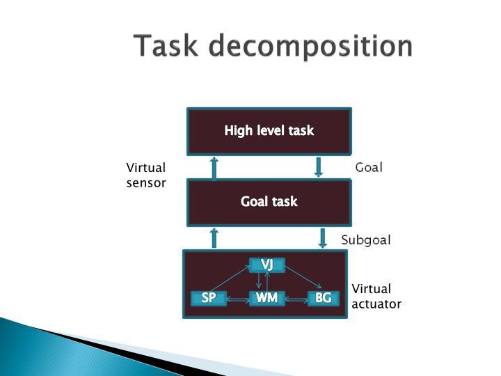 Task decomposition