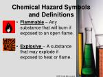 chemical hazard symbols and definitions