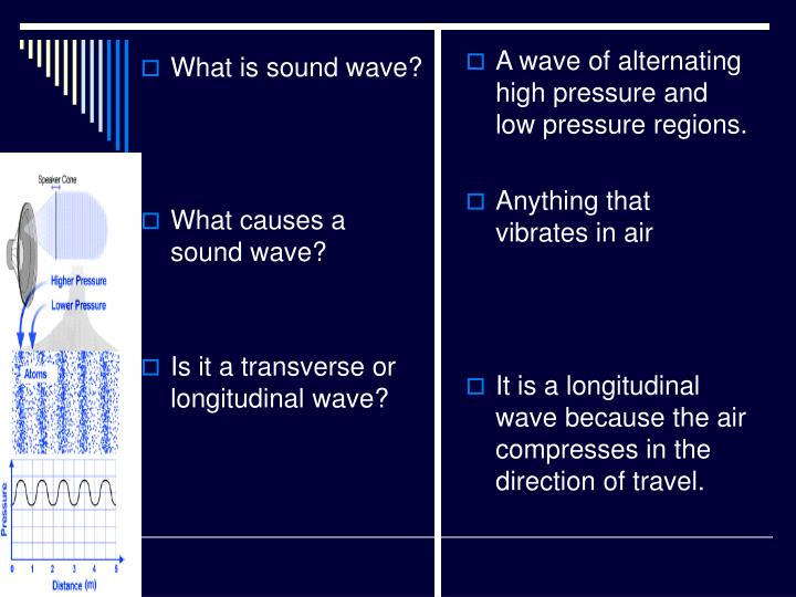 What is sound wave?