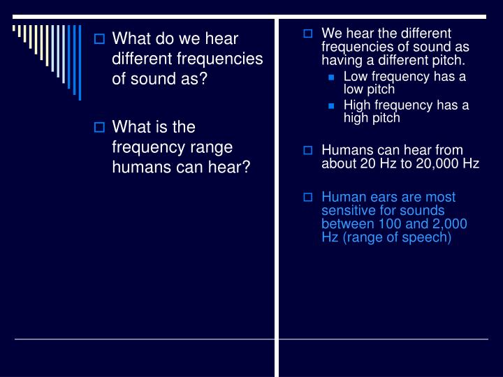We hear the different frequencies of sound as having a different pitch.