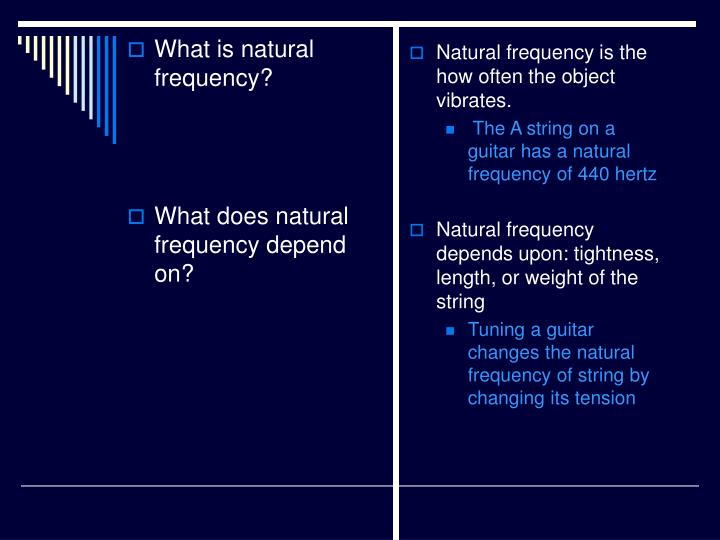 Natural frequency is the how often the object vibrates.