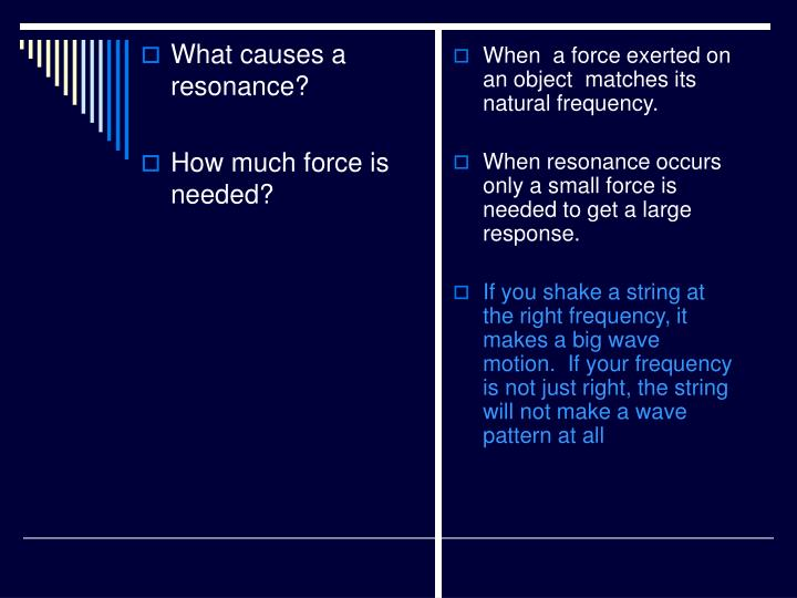 When  a force exerted on an object  matches its natural frequency.