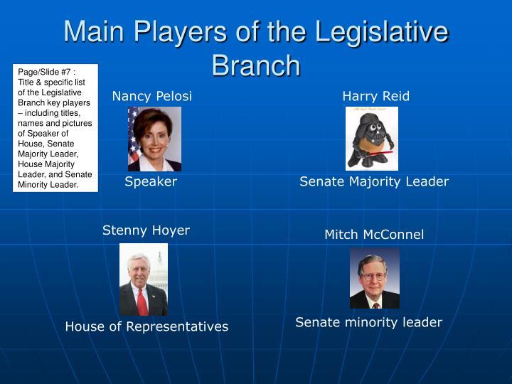 Main Players of the Legislative Branch