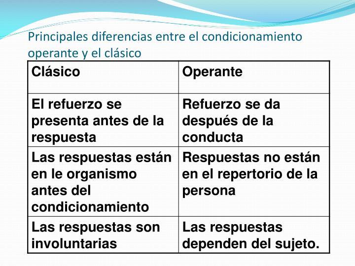 Principales diferencias entre el condicionamiento operante y el clásico