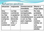 refuerzo positivo1