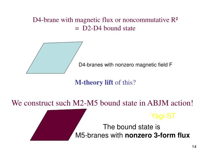D4-brane with magnetic flux or noncommutative R²
