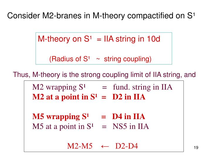 Consider M2-branes in M-theory compactified on S