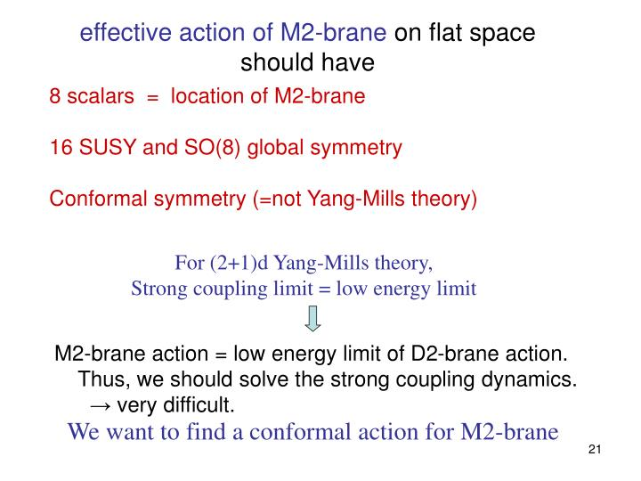 effective action of M2-brane