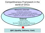 competitiveness framework in the world of gvcs