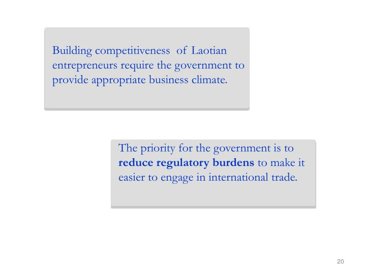 Building competitiveness  of Laotian entrepreneurs require the government to provide appropriate business climate.