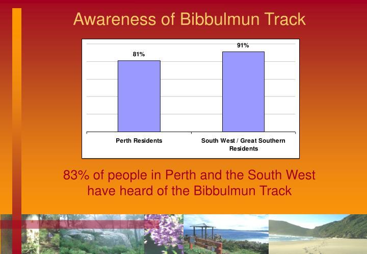 Awareness of Bibbulmun Track