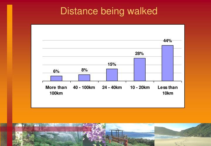 Distance being walked