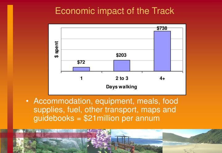 Economic impact of the Track