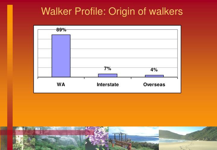 Walker Profile: Origin of walkers
