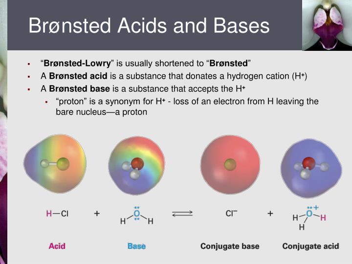 Brønsted Acids and Bases