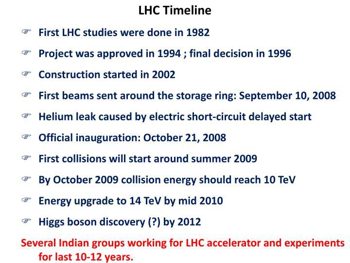 LHC Timeline