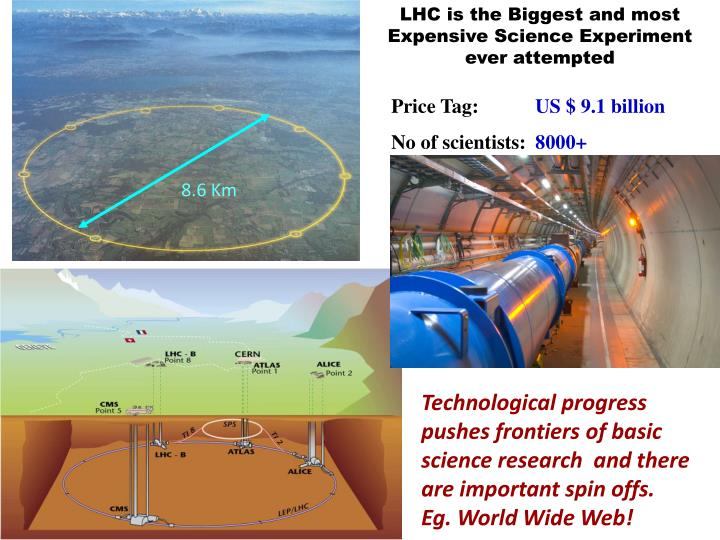 LHC is the Biggest and most Expensive Science Experiment ever attempted